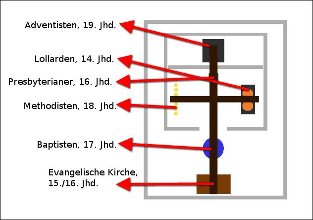 Das Heiligtum wird wieder aufgerichtet
